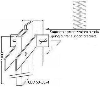 Staffa supporto composto regolabile per fissaggio molla alla guida