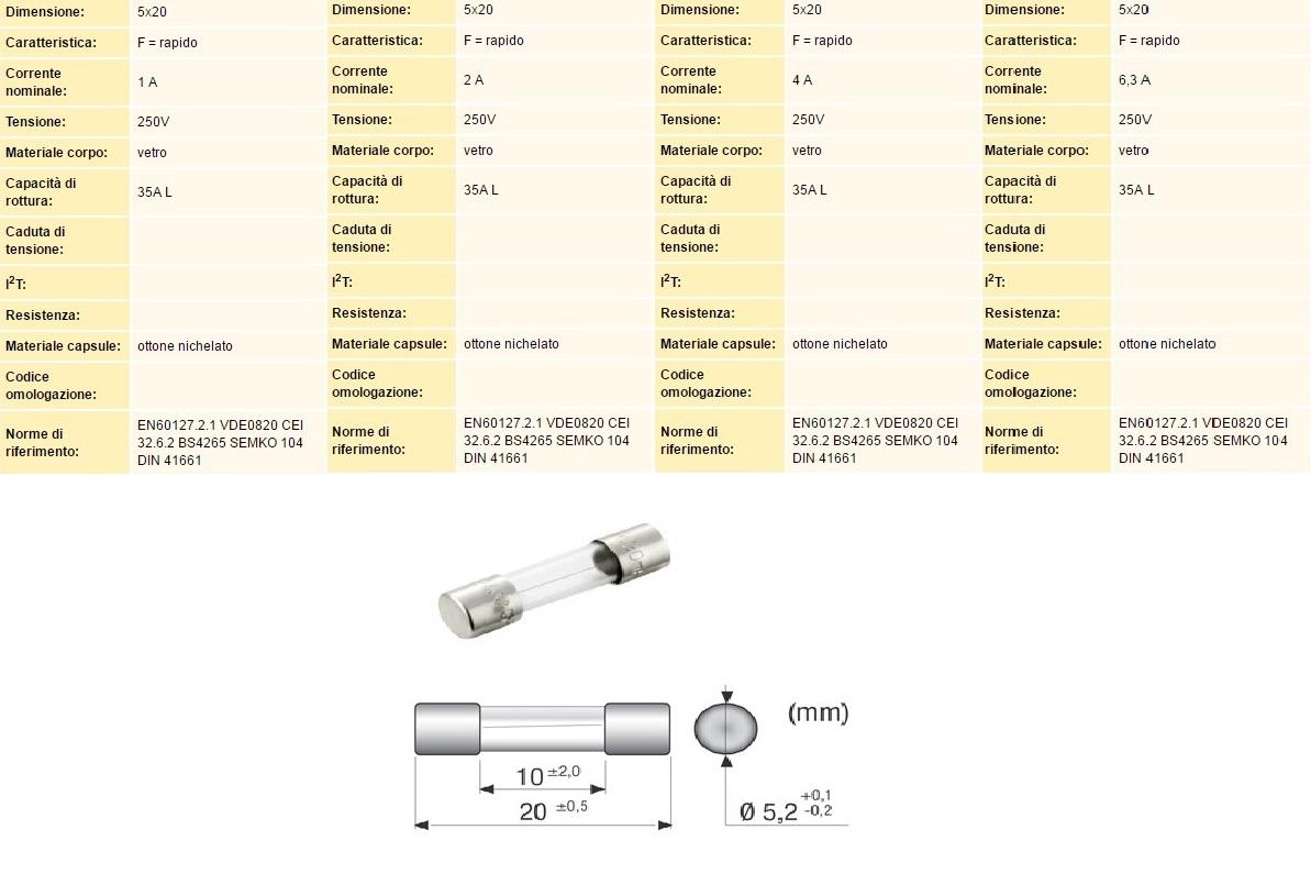 Fusible cilindrico in vetro 5X20