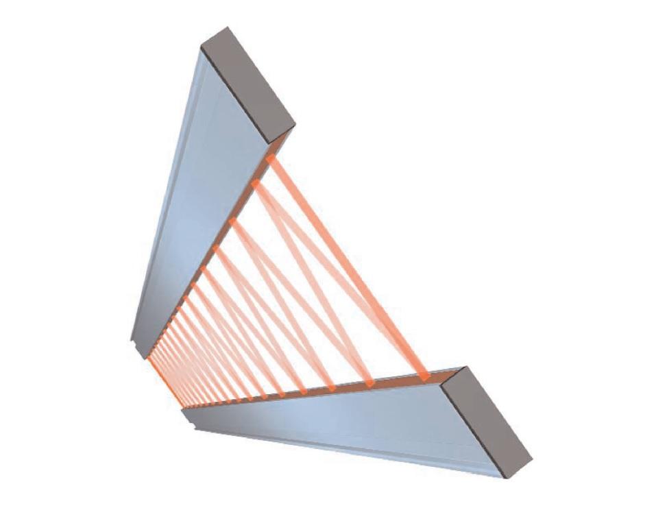 Barriera fotoelettrica