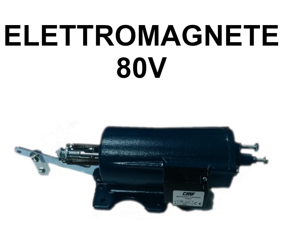 Elettromagnete