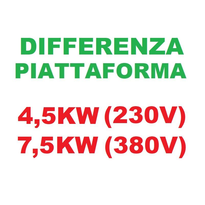 Differenza PIATTAFORMA 3KW A 4,5KW 230 (7,5KW)