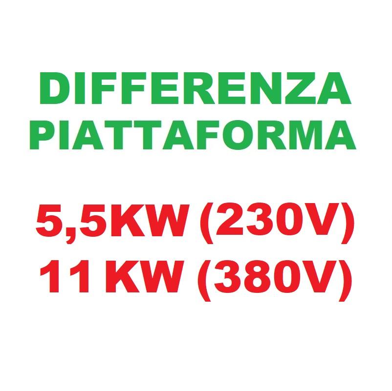 Differenza PIATTAFORMA 4,6KW A 5,5KW A 230 (11KW)